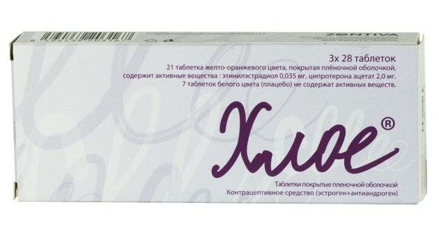 ХЛОЕ (Этинилэстрадиол+Ципротерон)